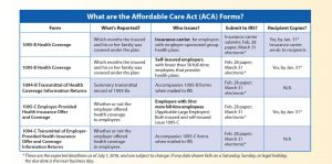 Affordable Care Act (ACA) Information